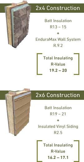 Kensley Stone Thin Artisan Masonry Veneers From Echelon: Stone Veneer Wall System: EnduraMax High Performance Wall