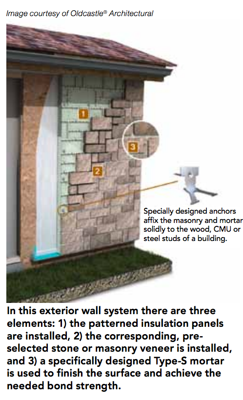 Exterior Wall System