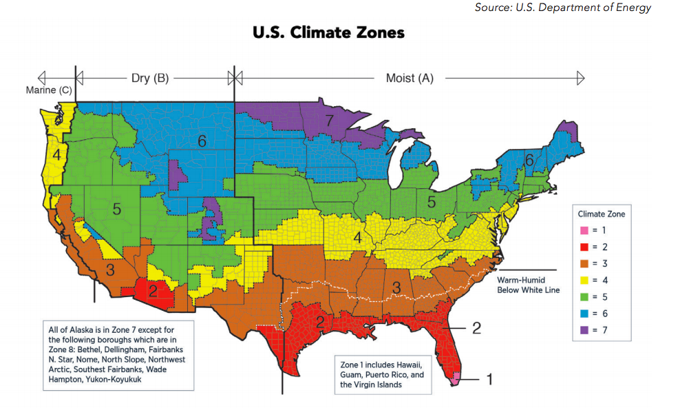 US Climate Zones